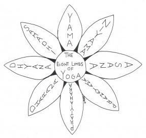 8 limbs of yoga flower