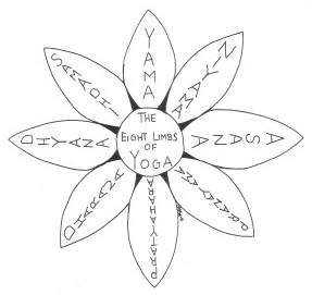 8 limbs of yoga flower